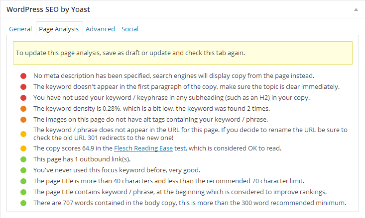 Yoast Page Analysis